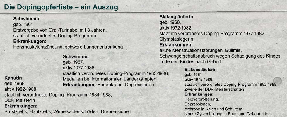 Dopingopferliste_2